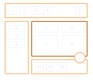 An example activity that includes five navigation clusters that the user   can navigate using the keyboard navigation cluster shortcut. The clusters   appear in the following arrangement: top panel, left side panel, main content   area, bottom panel, and floating action button.