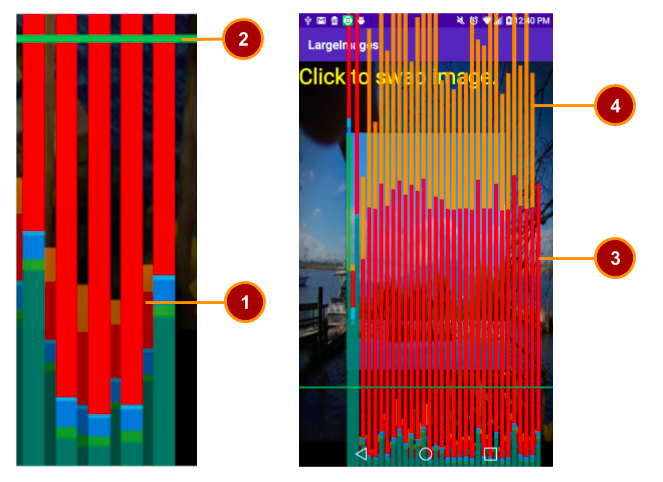 Profile GPU Rendering bars for the large image app. The detail on the left shows the faint short bars for the small image (1) staying below the green line (2). The screenshot on the right show the bars as they appear on your device emphasizing the bars that cross the green line (3,4).