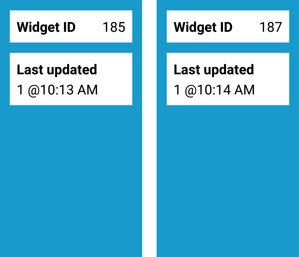 at least one minute apart. The widgets will have the same update count (1) but different update times.