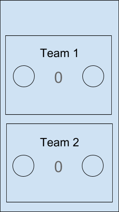 Box diagram of Scorekeeper layout