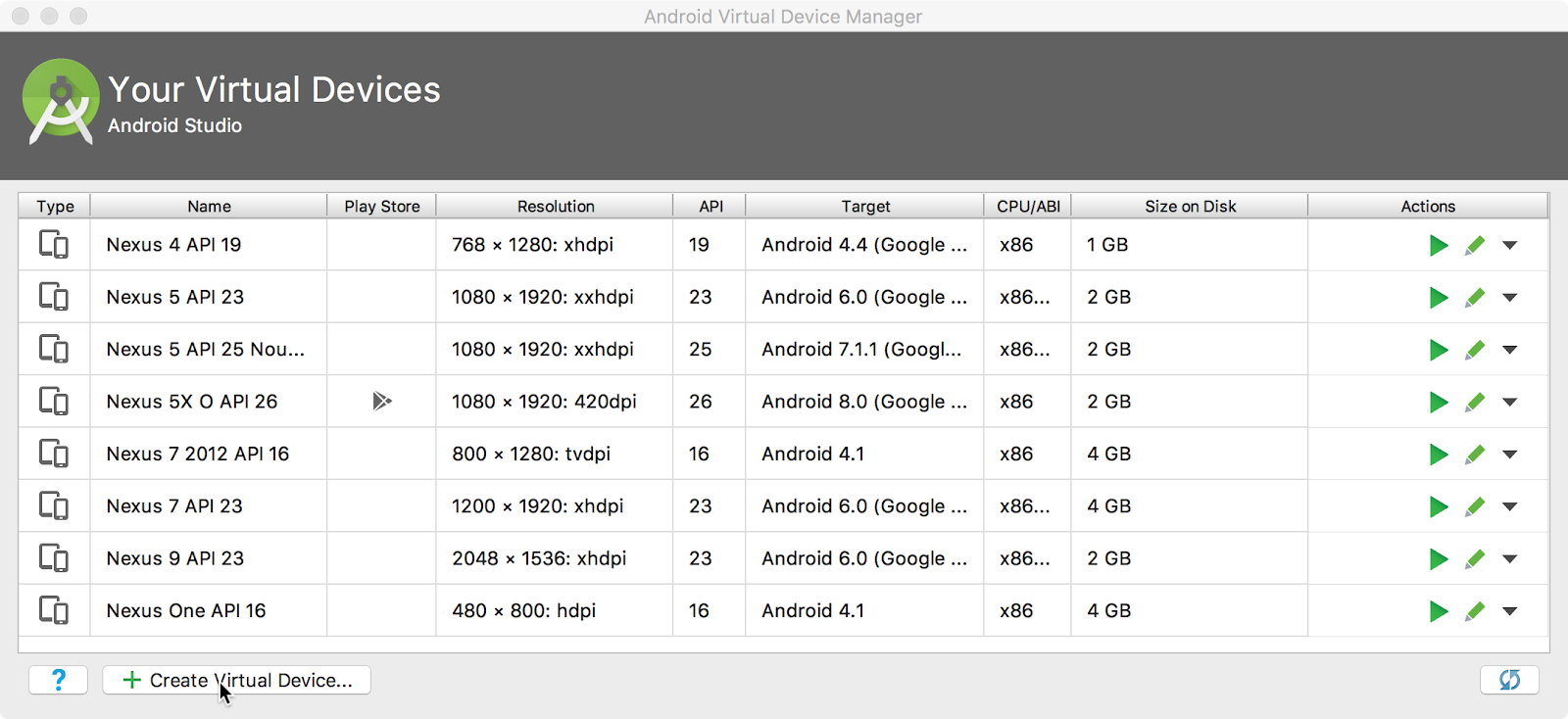 The Android Virtual Device (AVD) Manager showing a list of virtual devices already created