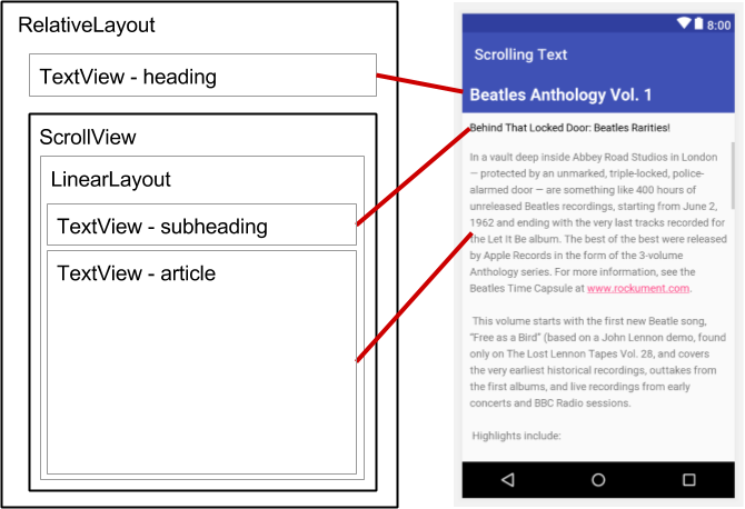 A LinearLayout inside the ScrollView