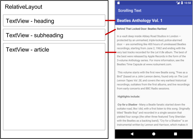Layout of TextViews