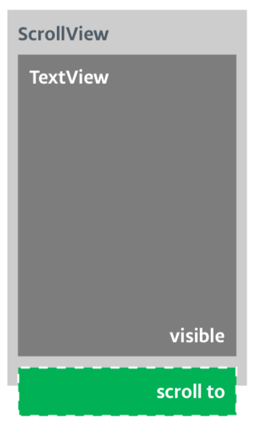This ScrollView contains a single TextView