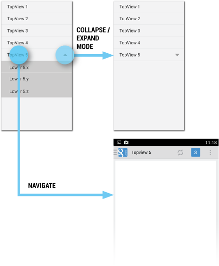 Navigation Drawer | Android Developers