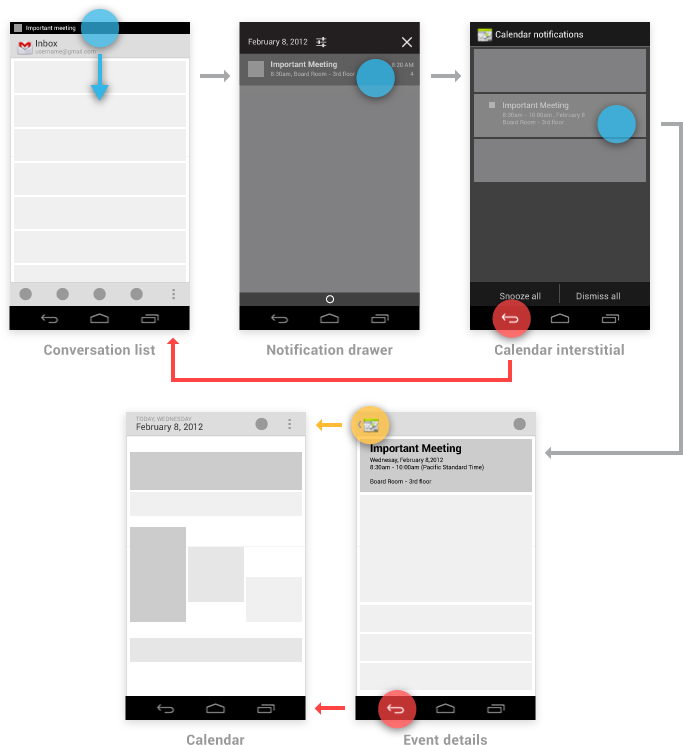 Navigation with Back and Up   Android Developers