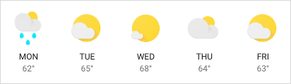 Android Slices Weather