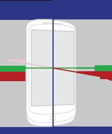 휴대기기용 센서 API 좌표계