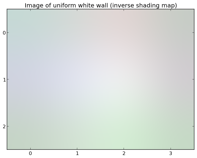 Image of a uniform white wall (inverse shading map)
