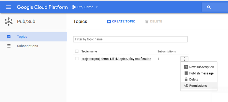 accessing configuration for the permissions topic