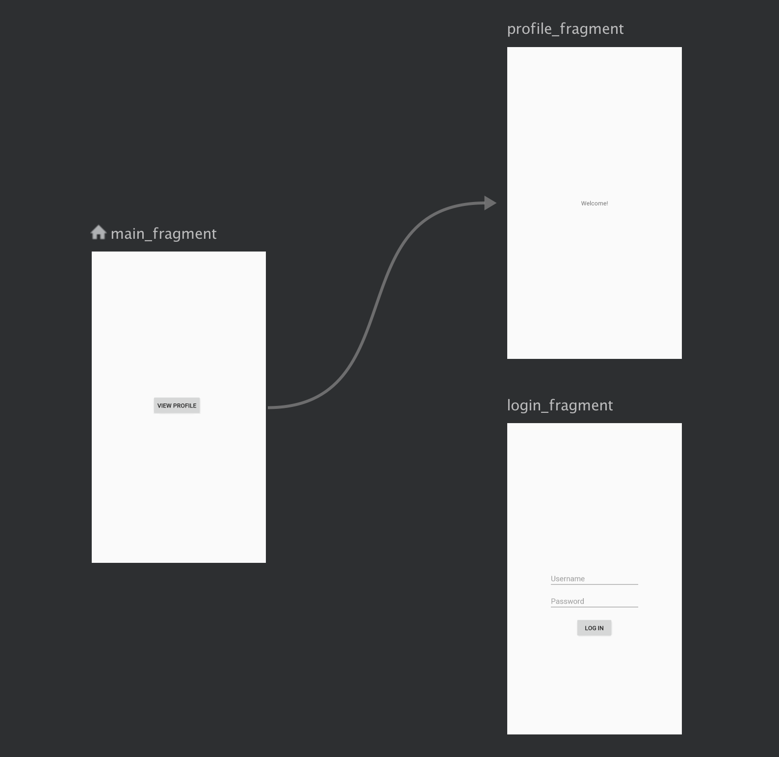 로그인 흐름은 앱의 기본 탐색 흐름과 별도로 처리됩니다.