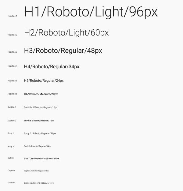 Ejemplo de varios tipos de letra en distintos estilos
