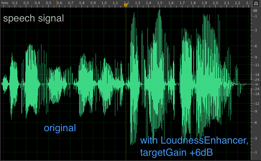 소리 증폭기 오디오 효과를 보여주는 비주얼라이저