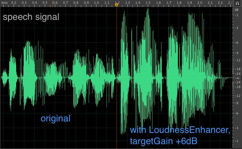 Visualizador exibindo efeito do atenuador de ruído no áudio