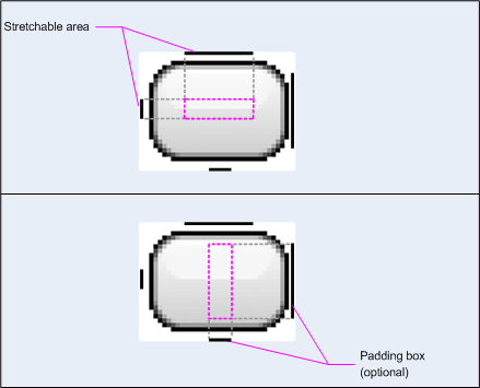 Imagem da área esticável e da caixa de preenchimento