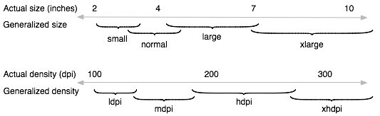 screens-ranges.png