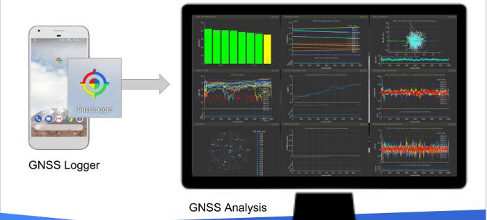 GNSSLogger y análisis de GNSS