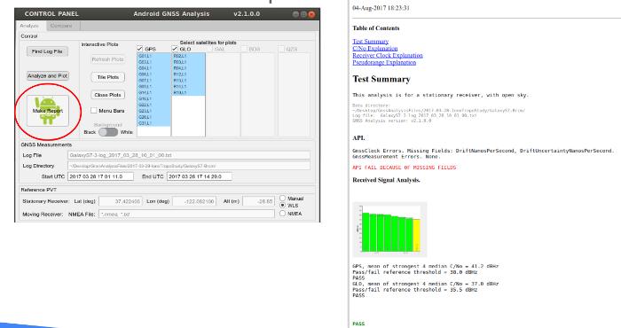 Relatório de teste do GNSS Analysis