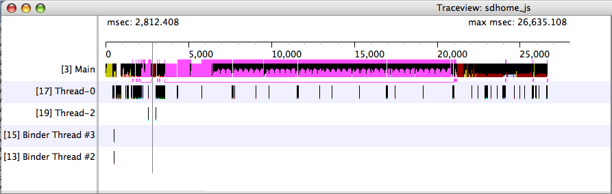 Traceview timeline panel