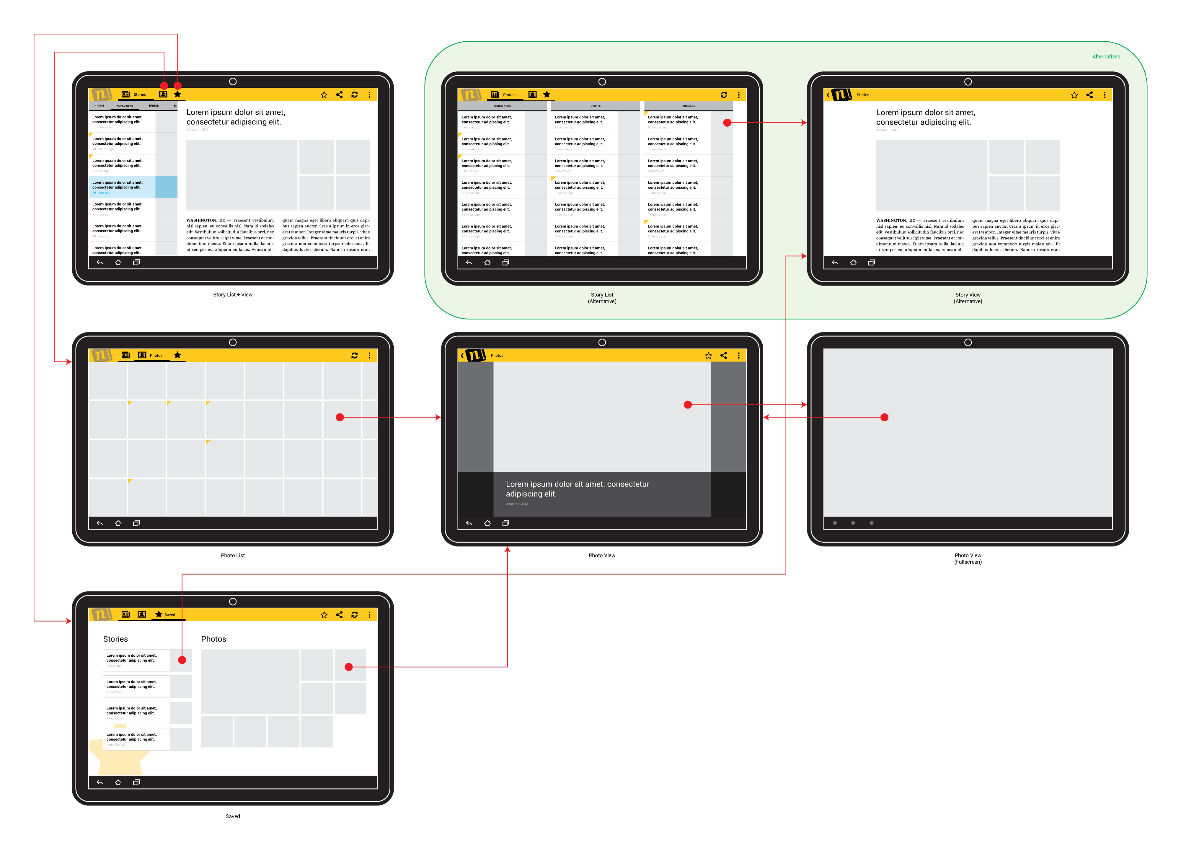 Example news application wireframes, for tablets in landscape.