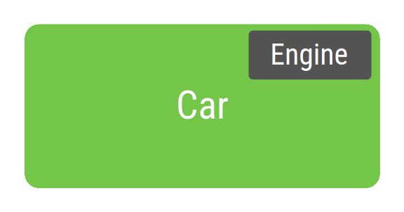 Car class without dependency injection