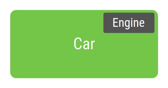종속 항목 삽입이 없는 Car 클래스