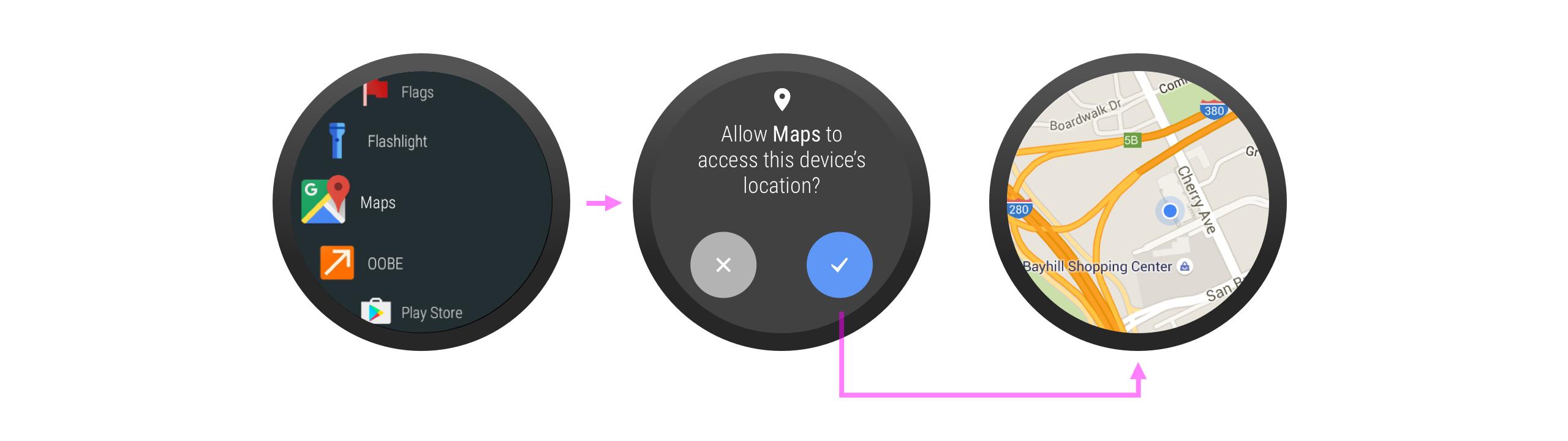 Jika aplikasi jelas memerlukan izin untuk berjalan, aplikasi dapat langsung memintanya saat diluncurkan.