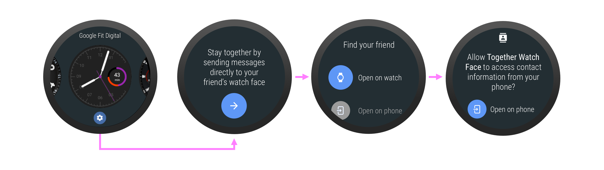 When requesting a permission on launch, the app can explain why it needs the permission.