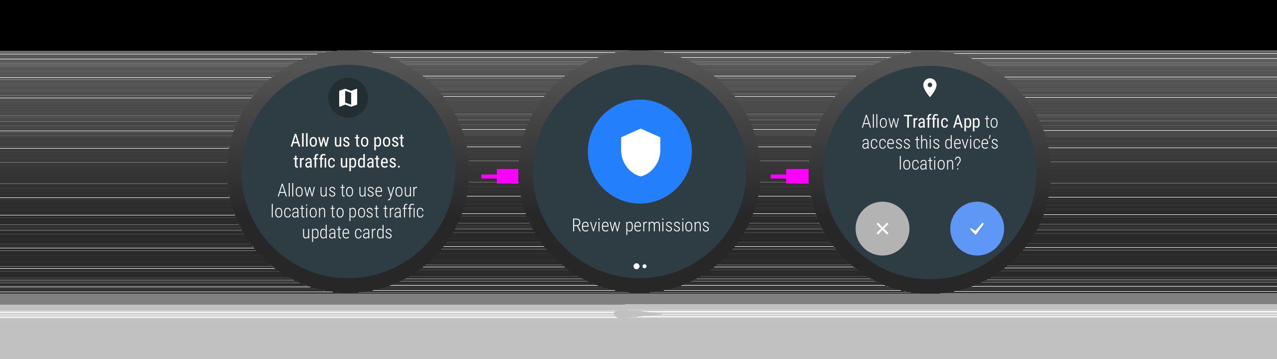ユーザーがサービス経由で間接的にアプリを操作しているときに、パーミッションの付与が必要となる場合があります。