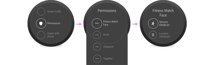 The user can change permissions through the Settings app.