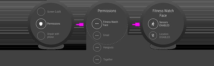 O usuário pode alterar permissões pelo app Settings.