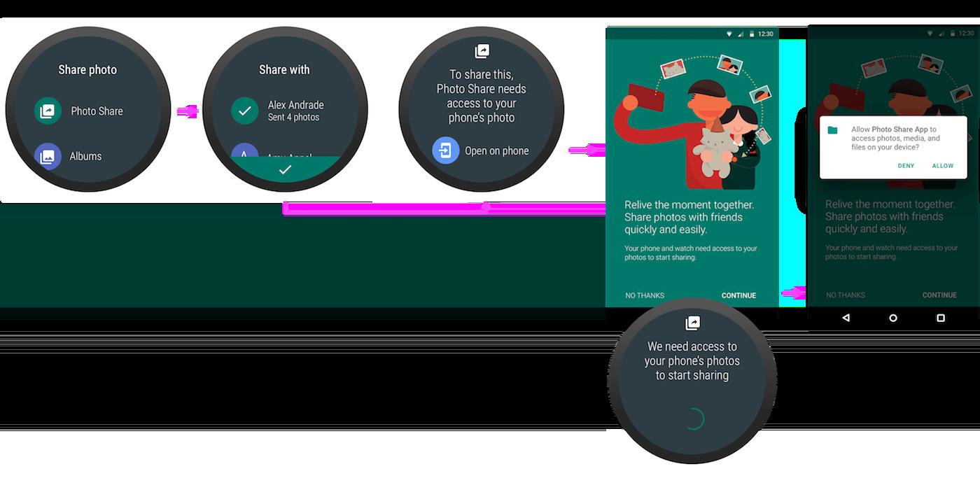 Wear アプリがユーザーをスマートフォンに送り、パーミッションを付与してもらいます。
