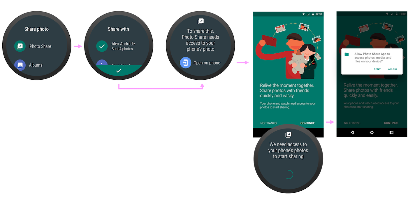 O app Wear direciona o usuário ao smartphone para que ele conceda a permissão.