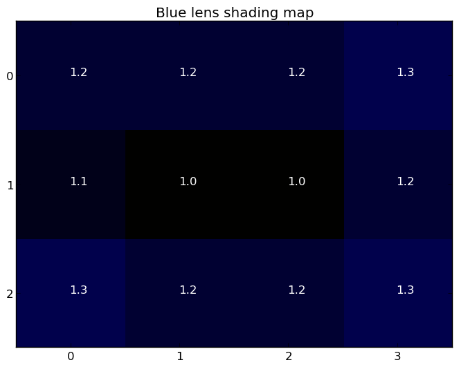 Blue lens shading map