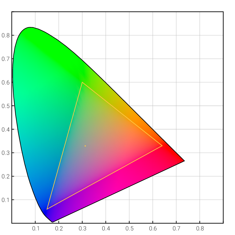 Colorspacergb Android Developers