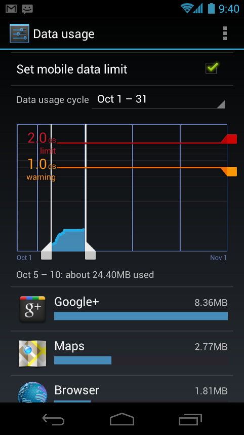 View and Limit Data Usages From within Ice Cream Sandwich Operating System