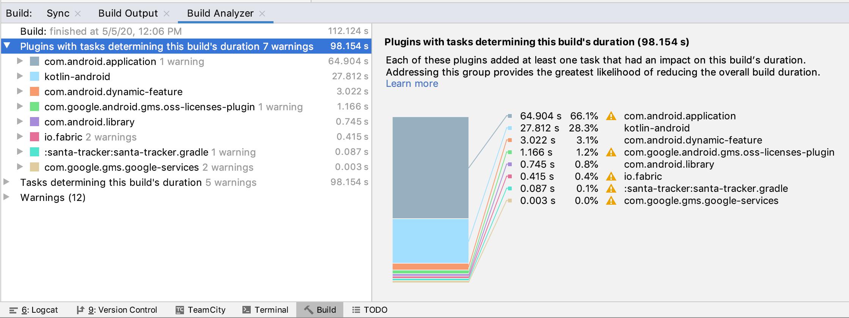 Inspecionar as tarefas mais responsáveis pela duração da compilação.