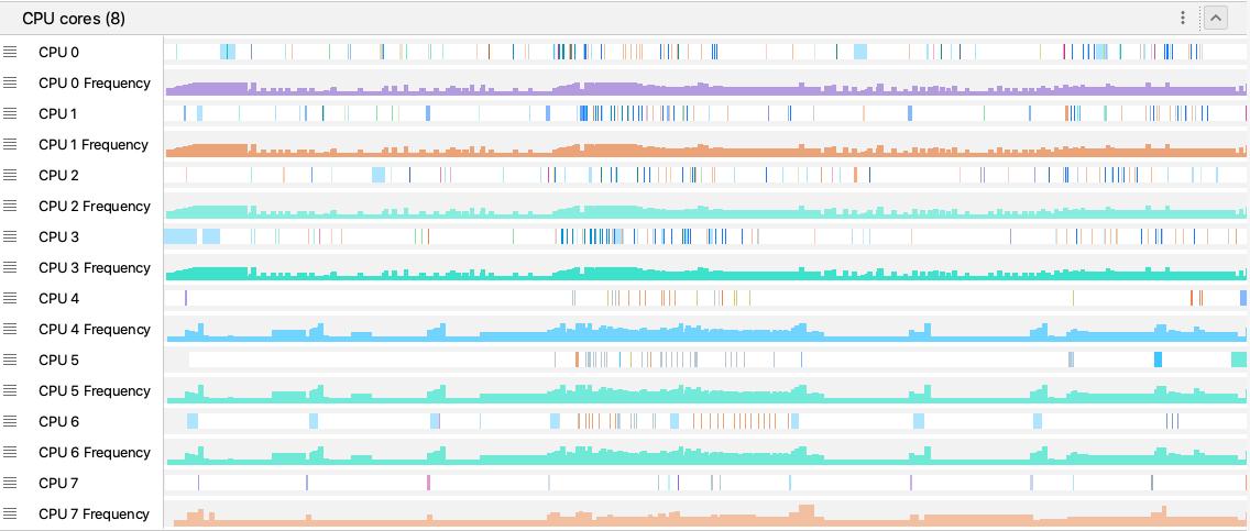 Frecuencia de CPU del Registro del sistema