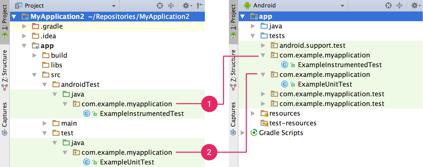 android app package structure