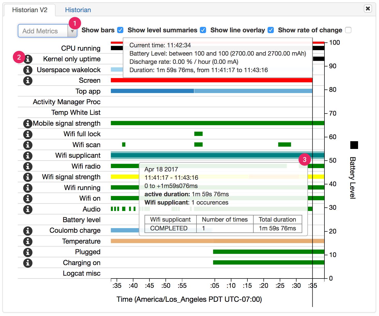 Ejemplo de un gráfico de BatteryHistorian
