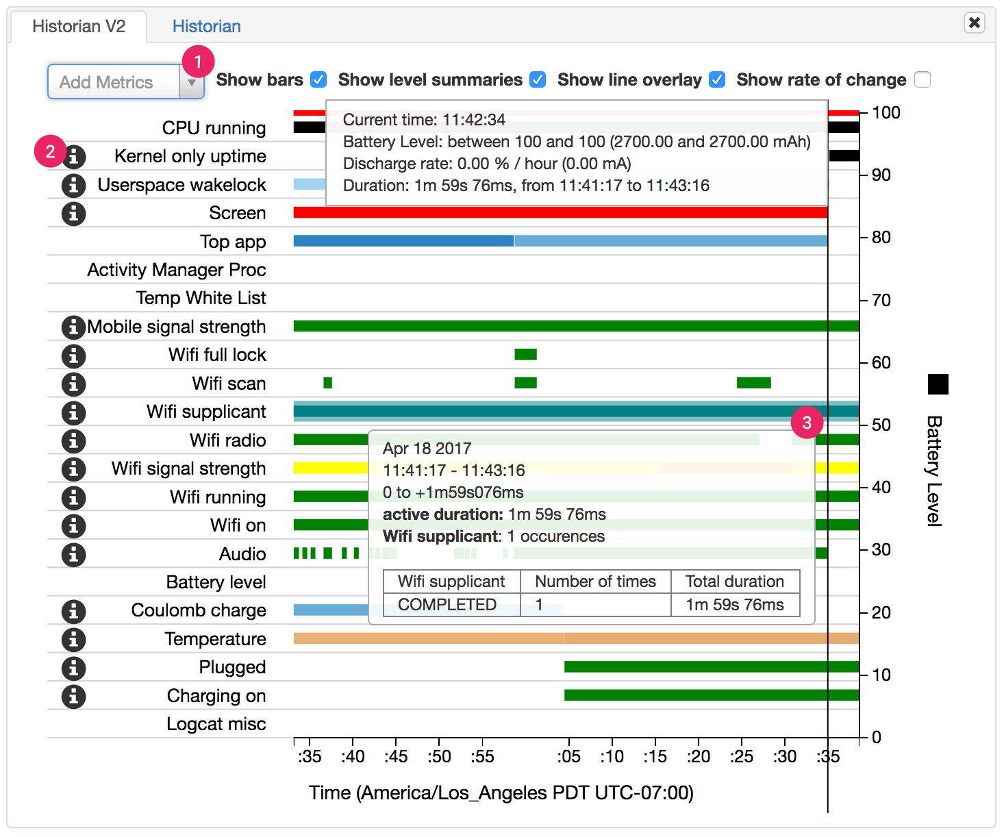 Battery Historian 차트 예
