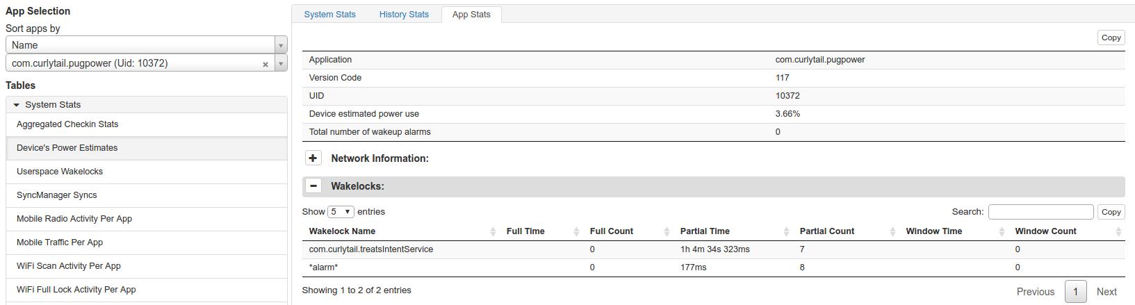 가상 앱 Pug Power의 표 형식 데이터