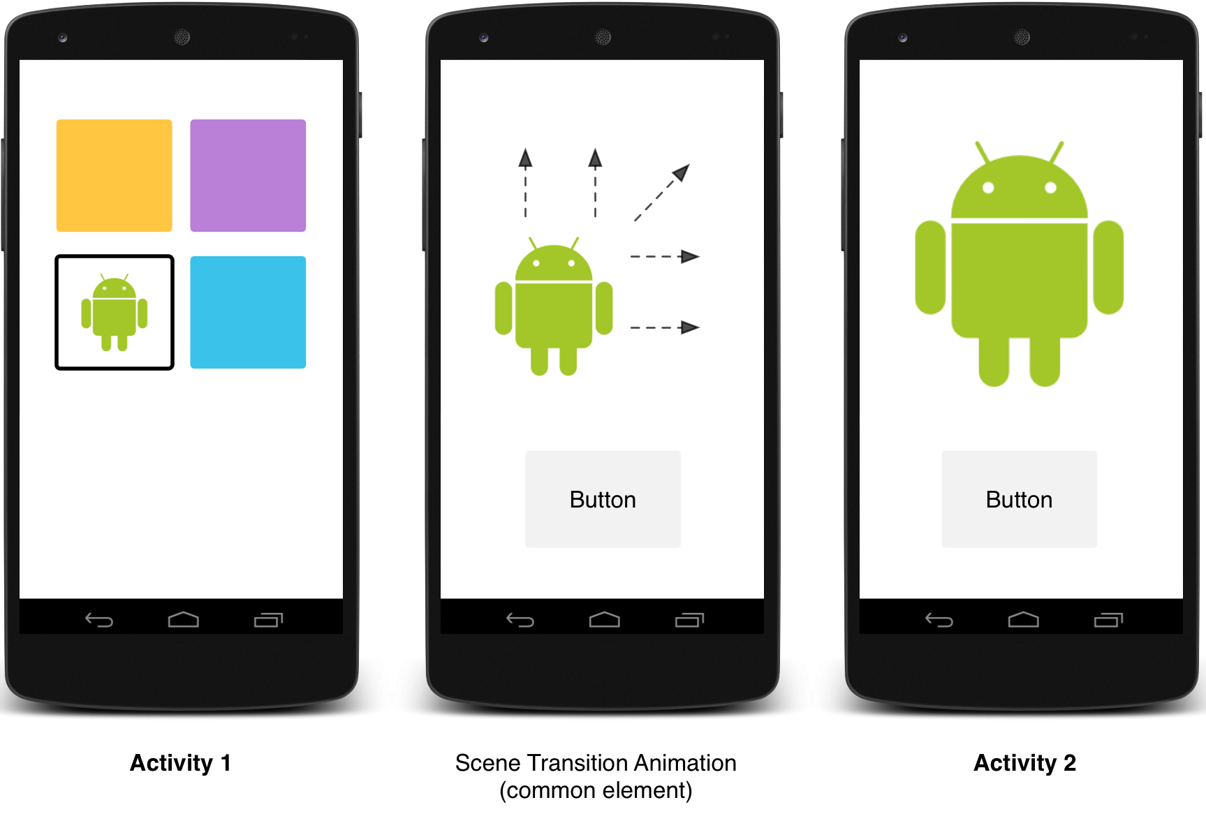 Start an activity using an animation | Android Developers