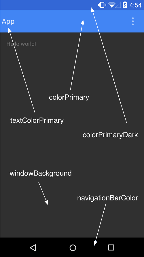 Color Attributes
