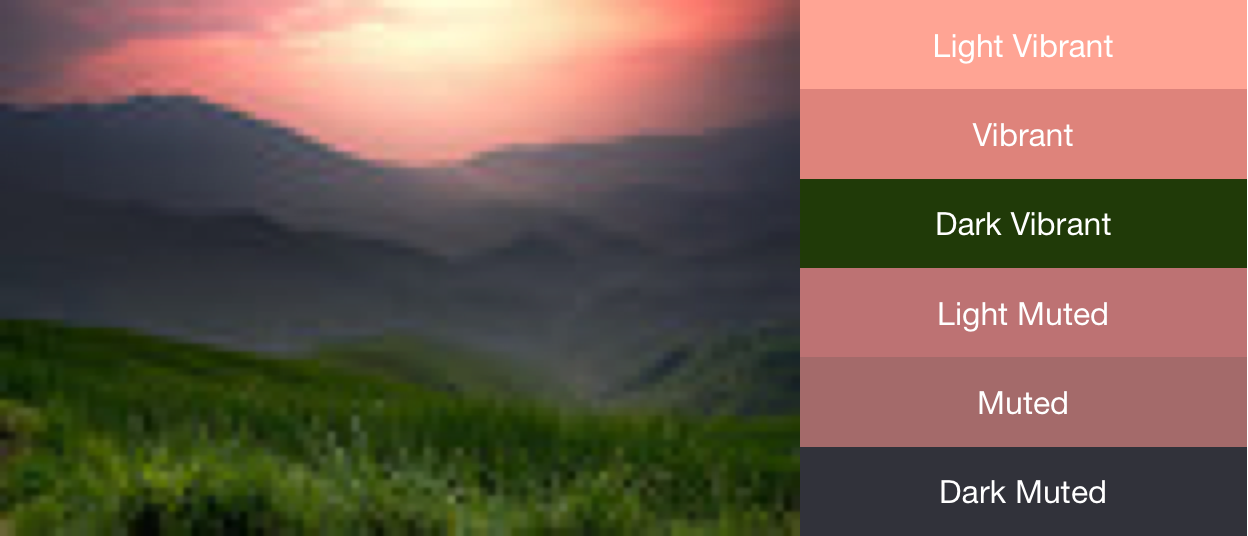 An Example Image And Its Extracted Color Profiles Given The Default Maximum Count 16 For Palette