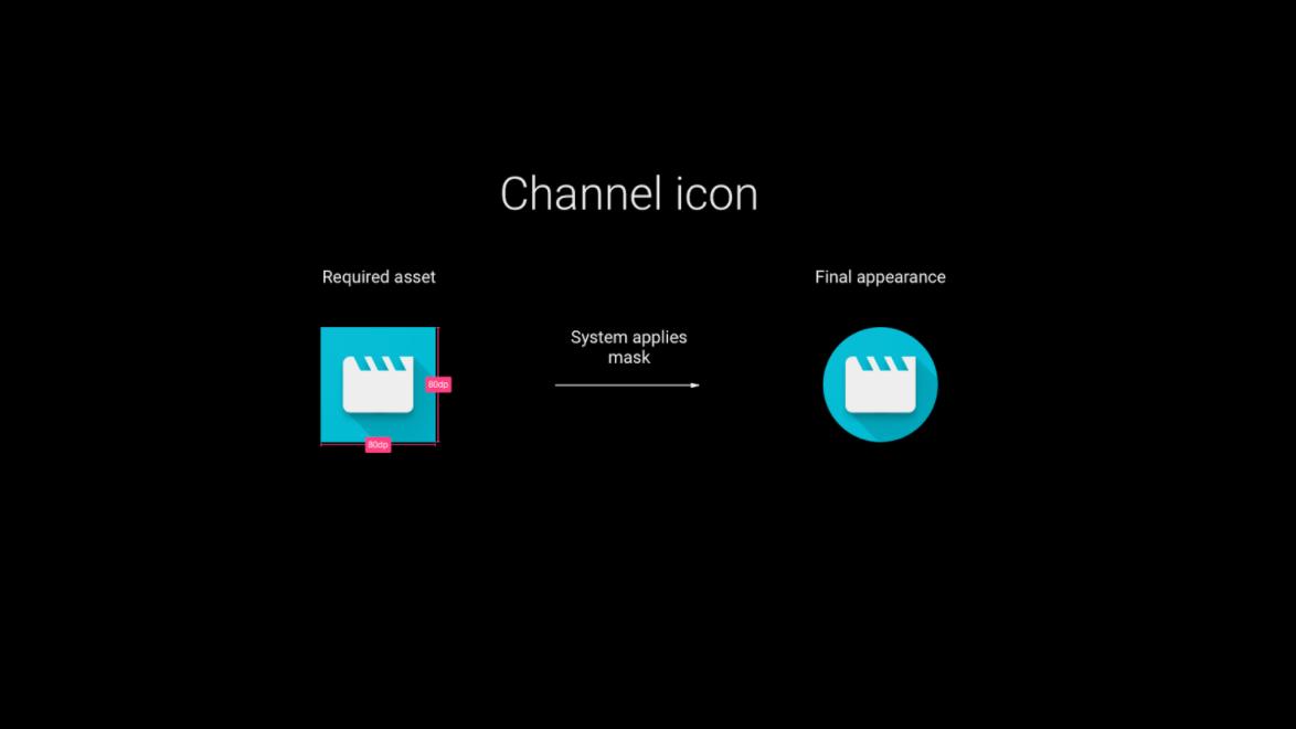 Máscara de ícone da tela inicial da TV