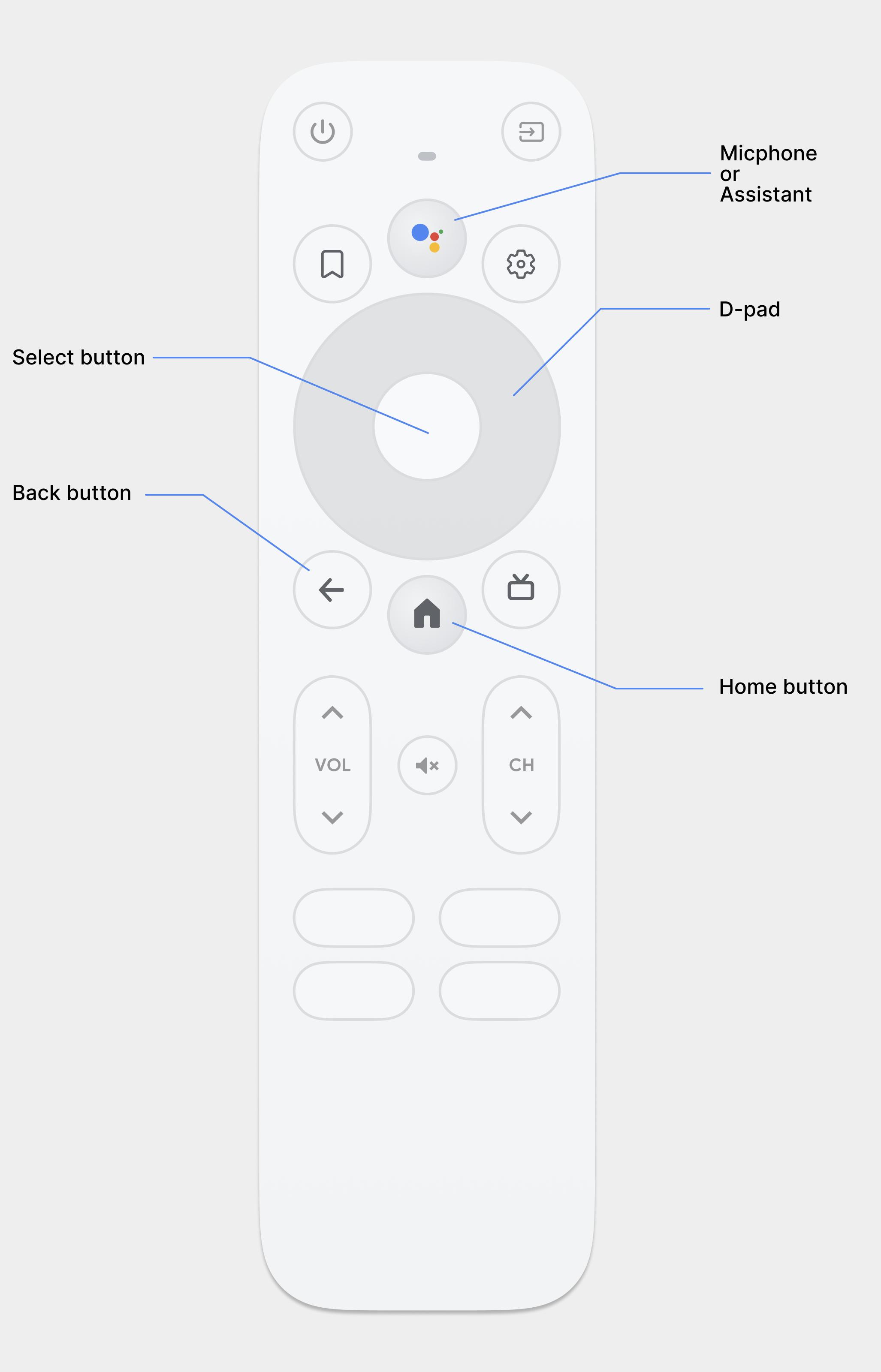 Sample Remote